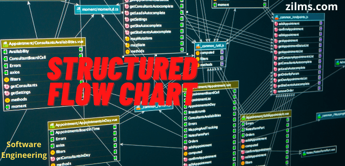 Structured Flow chart