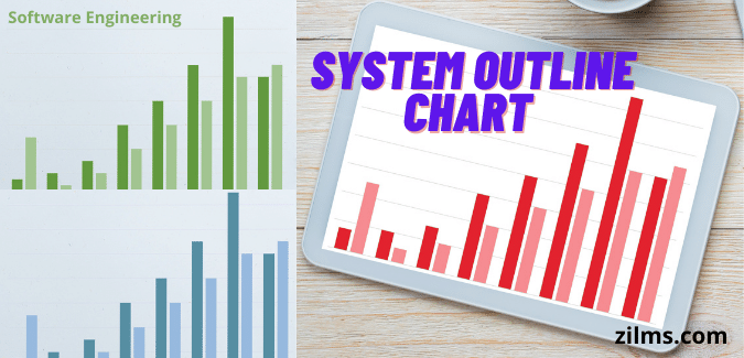 System Outline Chart
